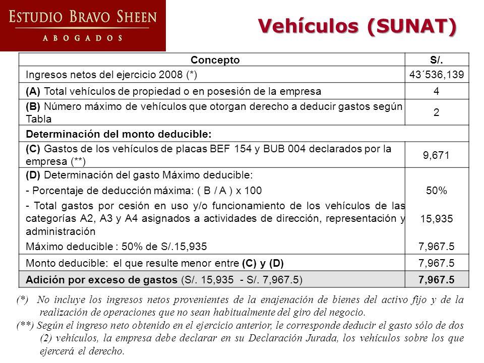Vehículos (SUNAT) (*) No incluye los ingresos netos provenientes de la enajenación de bienes del activo fijo y de la realización de operaciones que no