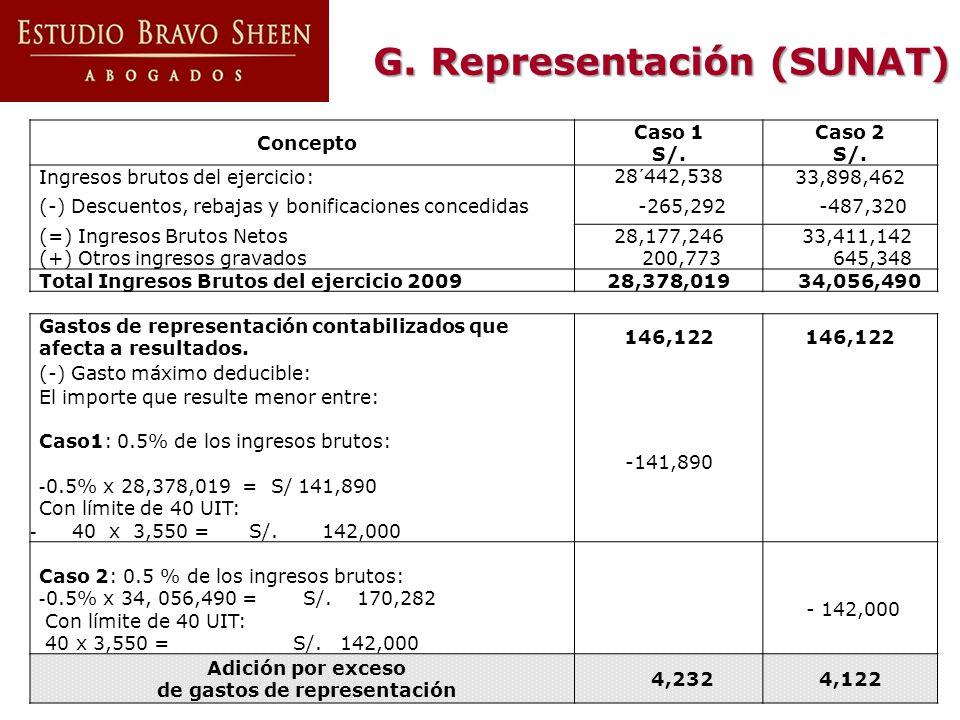 G. Representación (SUNAT) Concepto Caso 1 S/. Caso 2 S/. Ingresos brutos del ejercicio:28´442,53833,898,462 (-) Descuentos, rebajas y bonificaciones c