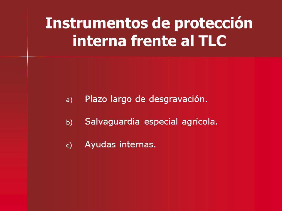 Instrumentos de protección interna frente al TLC a) a) Plazo largo de desgravación. b) b) Salvaguardia especial agrícola. c) c) Ayudas internas.
