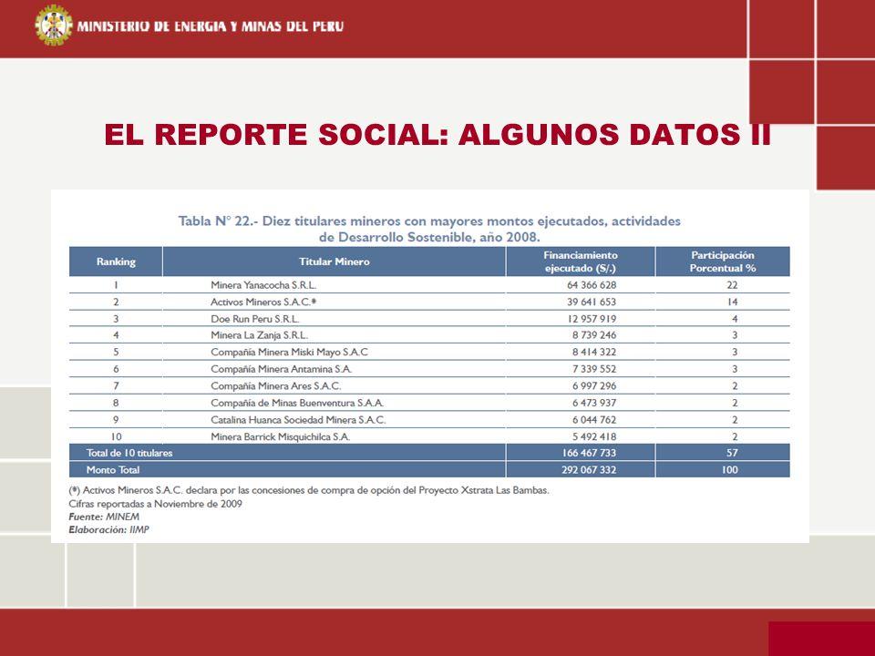 EL REPORTE SOCIAL: ALGUNOS DATOS II