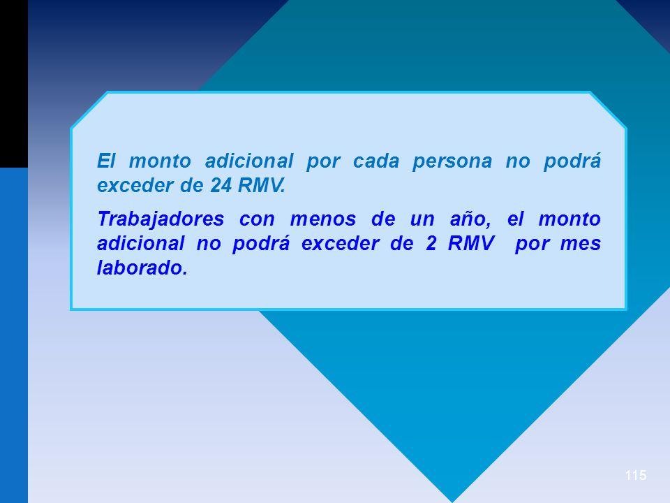 115 El monto adicional por cada persona no podrá exceder de 24 RMV.