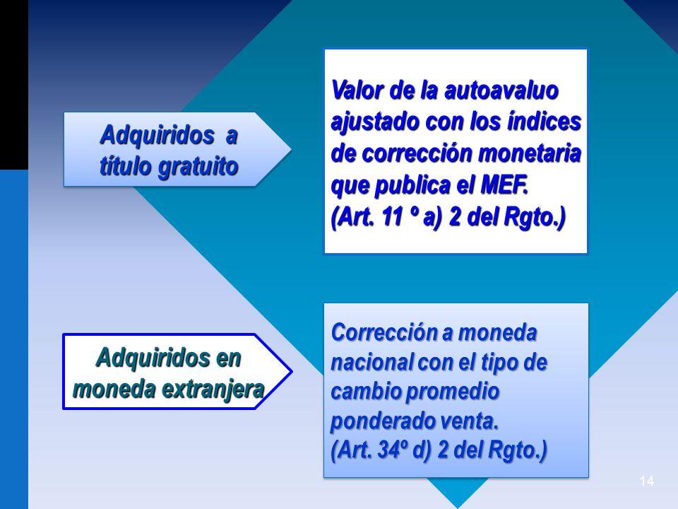 14 Valor de la autoavaluo ajustado con los índices de corrección monetaria que publica el MEF.