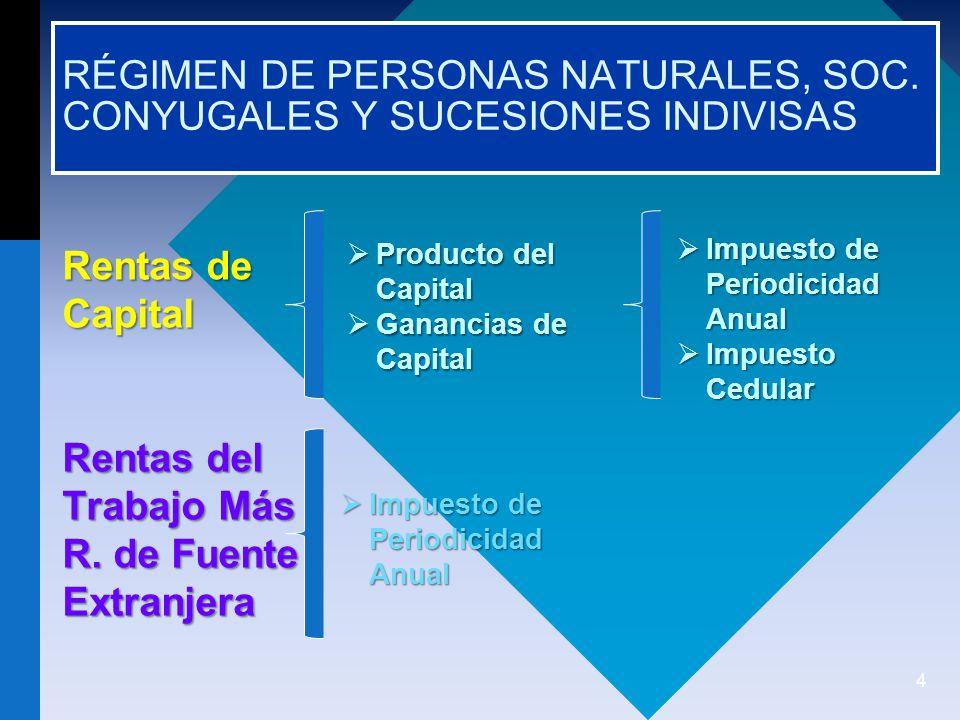 RÉGIMEN DE PERSONAS NATURALES, SOC.CONYUGALES Y SUC.