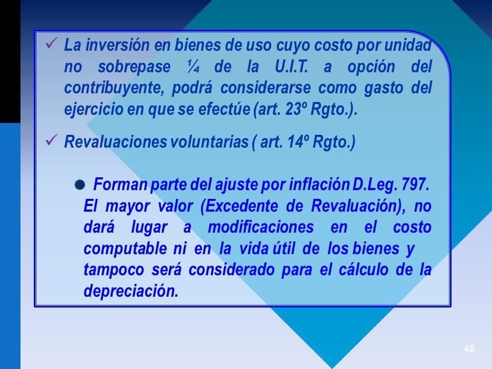 48 La inversión en bienes de uso cuyo costo por unidad no sobrepase ¼ de la U.I.T.
