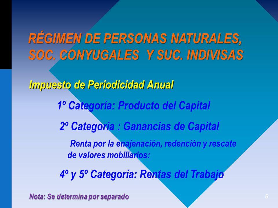 Ganancias de capital: Valores emitidos por sociedades domiciliadas: Exonerada la ganancia de capital anual hasta el límite de 5 UIT de la R.B.