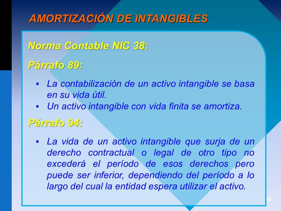 88 Norma Contable NIC 38: Párrafo 89: La contabilización de un activo intangible se basa en su vida útil.