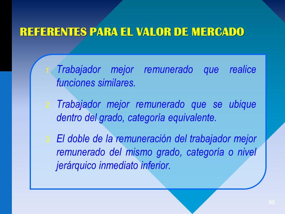 95 REFERENTES PARA EL VALOR DE MERCADO 1.