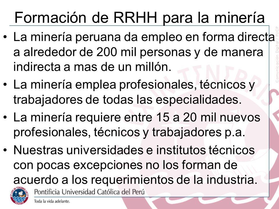 Formación de RRHH para la minería La minería peruana da empleo en forma directa a alrededor de 200 mil personas y de manera indirecta a mas de un millón.