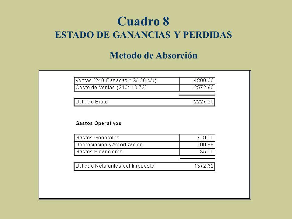 Cuadro 8 ESTADO DE GANANCIAS Y PERDIDAS Metodo de Absorción