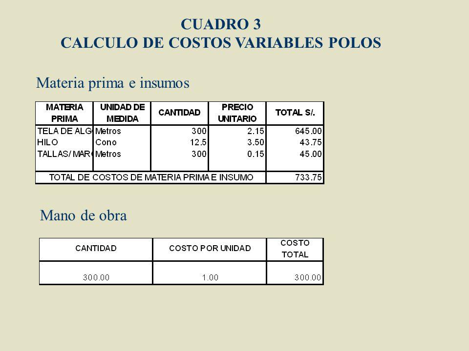 CUADRO 3 CALCULO DE COSTOS VARIABLES POLOS Materia prima e insumos Mano de obra
