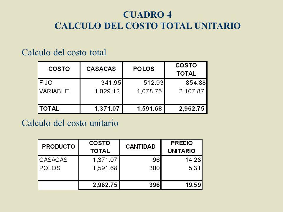 CUADRO 4 CALCULO DEL COSTO TOTAL UNITARIO Calculo del costo total Calculo del costo unitario