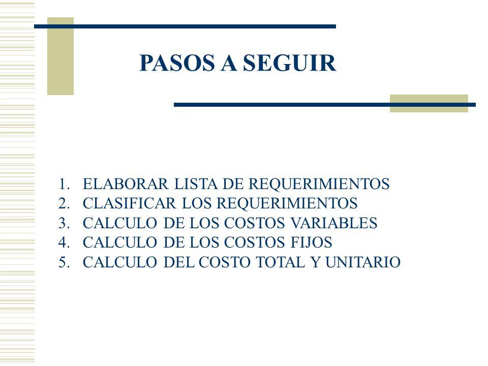 PASOS A SEGUIR 1.ELABORAR LISTA DE REQUERIMIENTOS 2.CLASIFICAR LOS REQUERIMIENTOS 3.CALCULO DE LOS COSTOS VARIABLES 4.CALCULO DE LOS COSTOS FIJOS 5.CALCULO DEL COSTO TOTAL Y UNITARIO