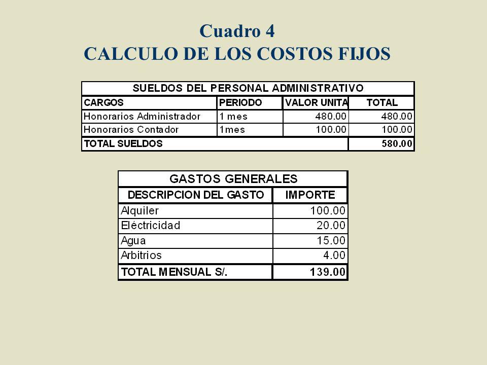 Movilidad y flete Costo variable Calculo del costo variable unitario