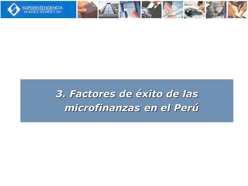 3. Factores de éxito de las microfinanzas en el Perú