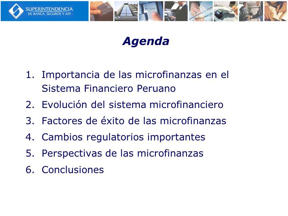 Agenda 1.Importancia de las microfinanzas en el Sistema Financiero Peruano 2.Evolución del sistema microfinanciero 3.Factores de éxito de las microfin