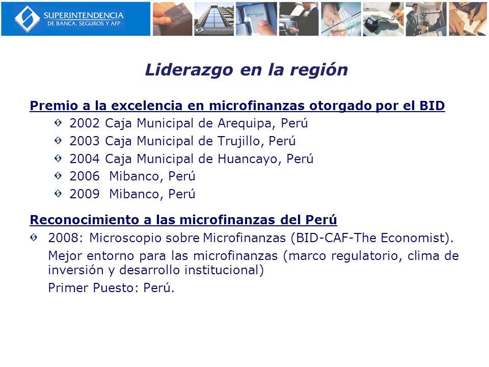 Liderazgo en la región Premio a la excelencia en microfinanzas otorgado por el BID 2002 Caja Municipal de Arequipa, Perú 2003 Caja Municipal de Trujil