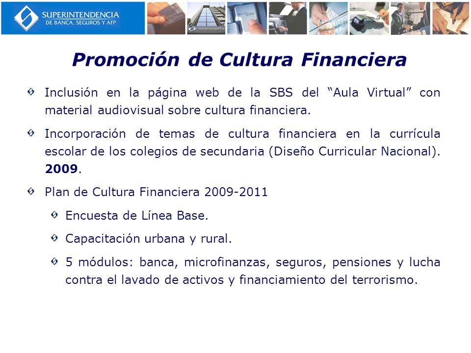 Promoción de Cultura Financiera Inclusión en la página web de la SBS del Aula Virtual con material audiovisual sobre cultura financiera. Incorporación