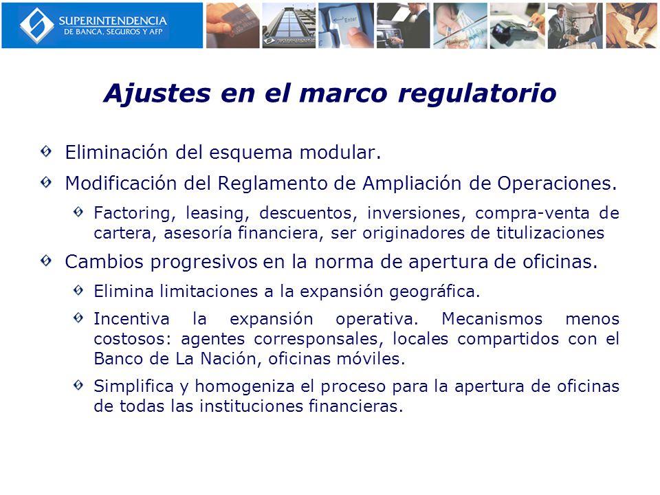 Ajustes en el marco regulatorio Eliminación del esquema modular. Modificación del Reglamento de Ampliación de Operaciones. Factoring, leasing, descuen