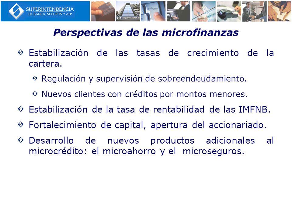 Perspectivas de las microfinanzas Estabilización de las tasas de crecimiento de la cartera. Regulación y supervisión de sobreendeudamiento. Nuevos cli