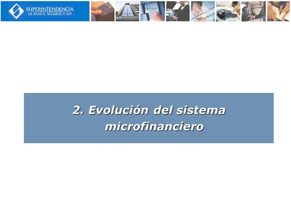 2. Evolución del sistema microfinanciero
