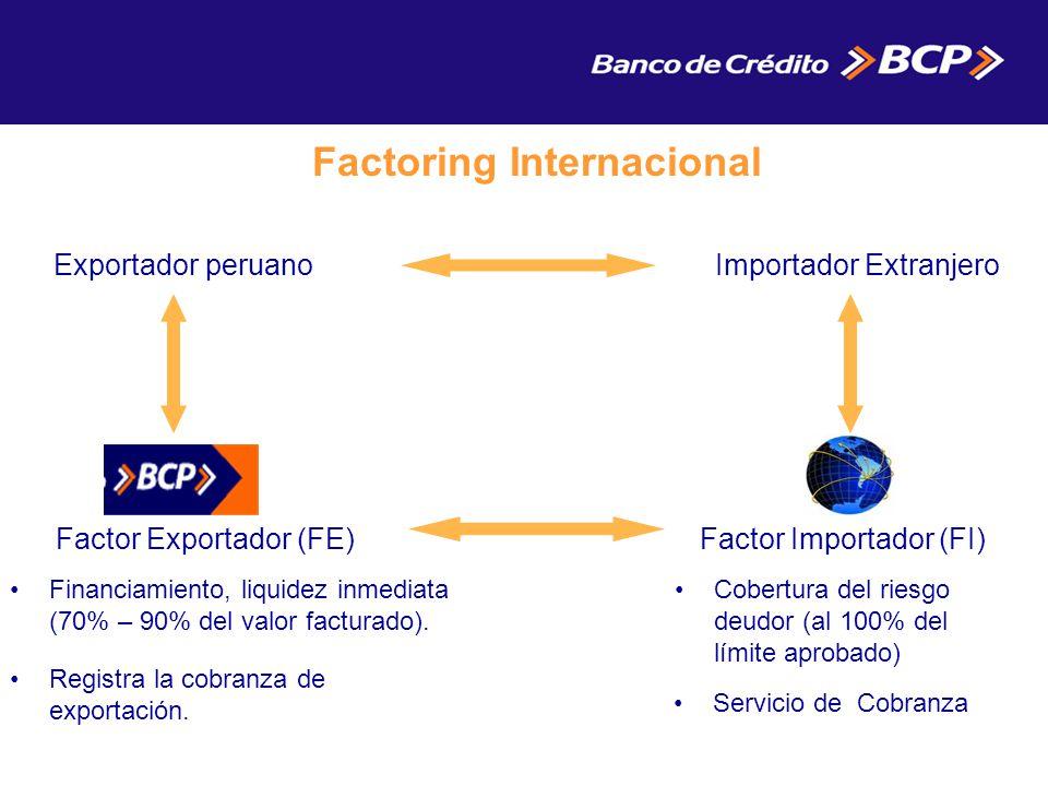 Factoring Internacional Importador Extranjero Exportador peruano Servicio de Cobranza Financiamiento, liquidez inmediata (70% – 90% del valor facturado).