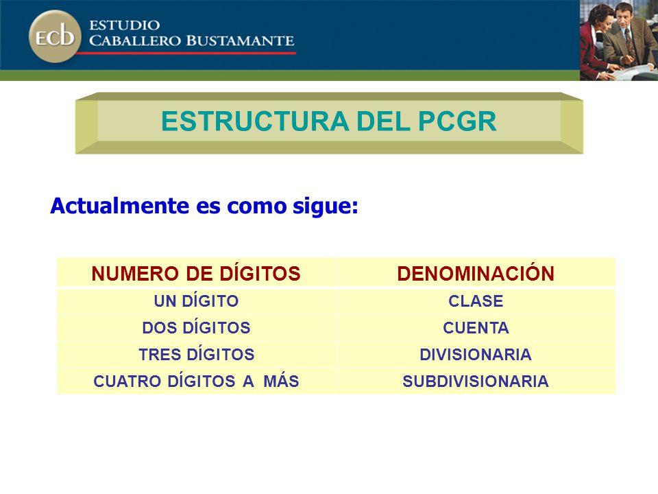Actualmente es como sigue: ESTRUCTURA DEL PCGR NUMERO DE DÍGITOSDENOMINACIÓN UN DÍGITOCLASE DOS DÍGITOSCUENTA TRES DÍGITOSDIVISIONARIA CUATRO DÍGITOS A MÁSSUBDIVISIONARIA