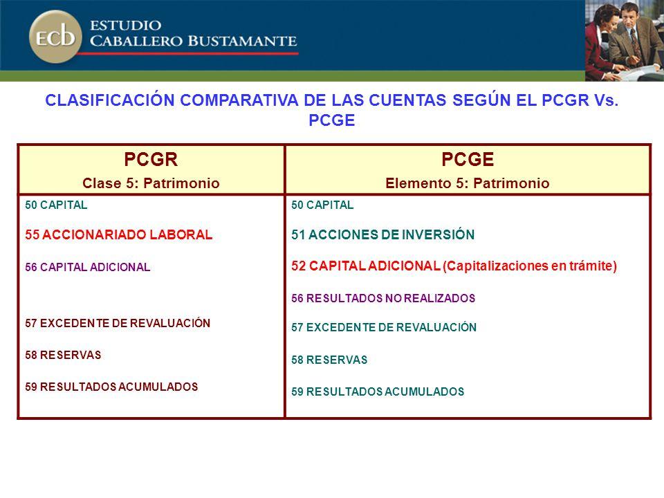 PCGR Clase 5: Patrimonio PCGE Elemento 5: Patrimonio 50 CAPITAL 55 ACCIONARIADO LABORAL 56 CAPITAL ADICIONAL 57 EXCEDENTE DE REVALUACIÓN 58 RESERVAS 59 RESULTADOS ACUMULADOS 50 CAPITAL 51 ACCIONES DE INVERSIÓN 52 CAPITAL ADICIONAL (Capitalizaciones en trámite) 56 RESULTADOS NO REALIZADOS 57 EXCEDENTE DE REVALUACIÓN 58 RESERVAS 59 RESULTADOS ACUMULADOS CLASIFICACIÓN COMPARATIVA DE LAS CUENTAS SEGÚN EL PCGR Vs.