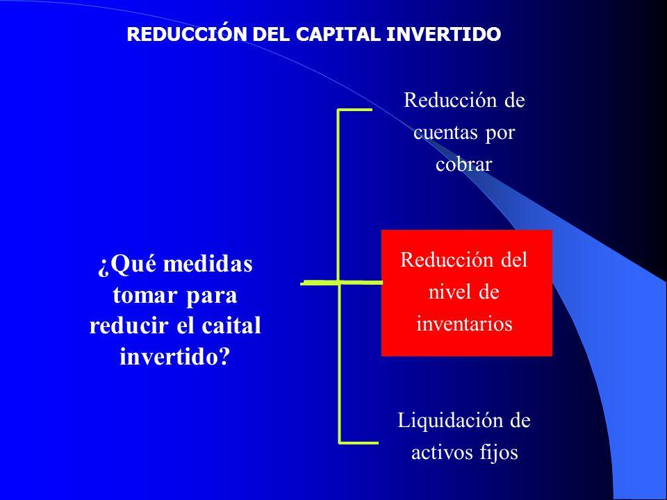 REDUCCIÓN DEL CAPITAL INVERTIDO ¿Qué medidas tomar para reducir el caital invertido? Reducción de cuentas por cobrar Reducción del nivel de inventario