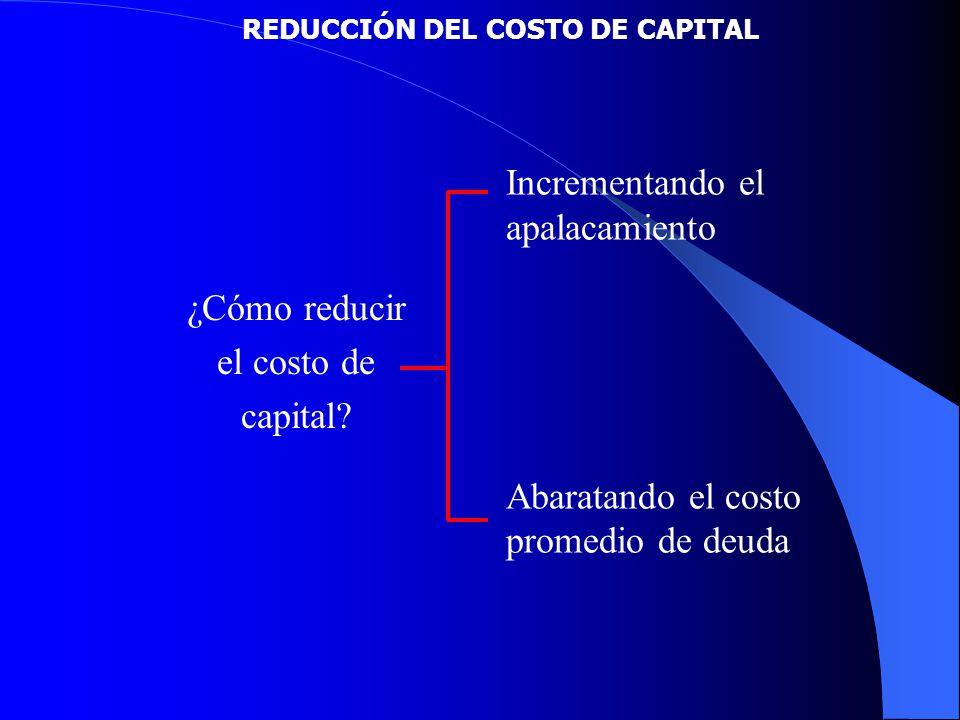 REDUCCIÓN DEL COSTO DE CAPITAL ¿Cómo reducir el costo de capital? Incrementando el apalacamiento Abaratando el costo promedio de deuda