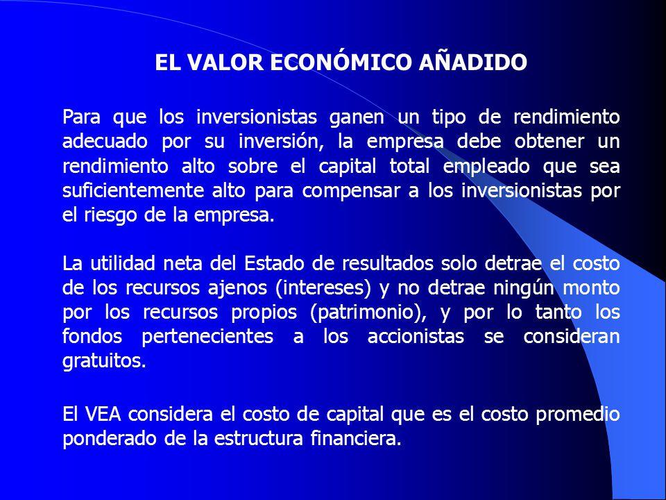 ESTRUCTURA FINANCIERA PASIVO15,00018%(INTERESES) CAPITAL14,00025%(COSTO OPOR) UTILI.