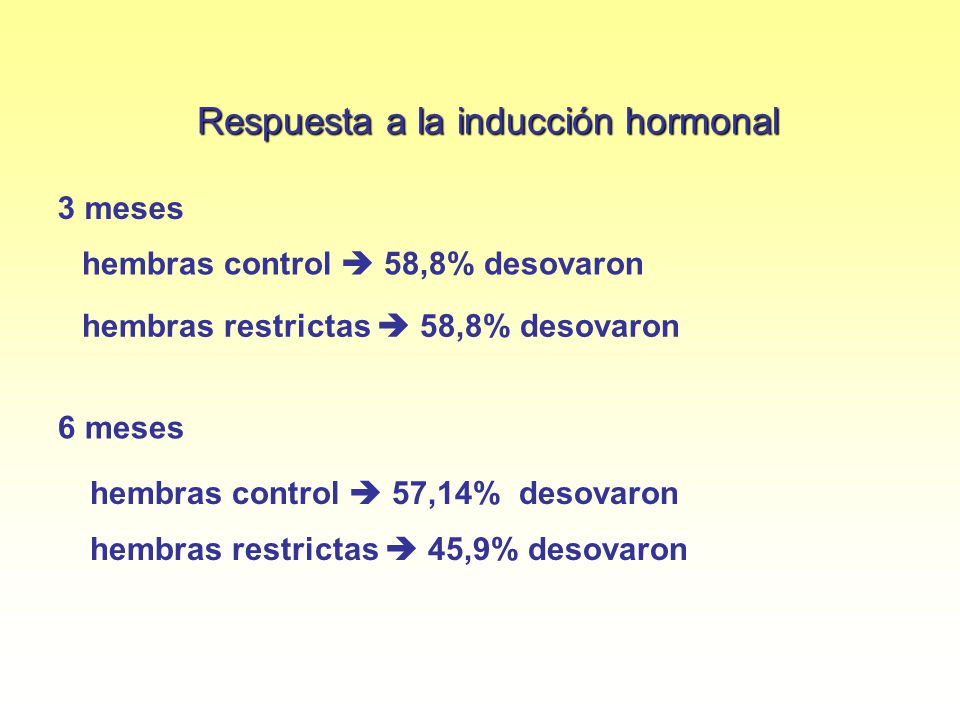 Respuesta a la inducción hormonal 3 meses hembras control 58,8% desovaron hembras restrictas 58,8% desovaron 6 meses hembras restrictas 45,9% desovaro