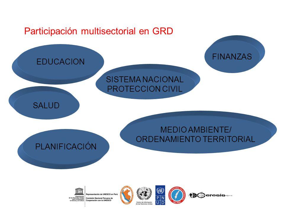 Participación multisectorial en GRD EDUCACION SALUD FINANZAS SISTEMA NACIONAL PROTECCION CIVIL MEDIO AMBIENTE/ ORDENAMIENTO TERRITORIAL PLANIFICACIÓN