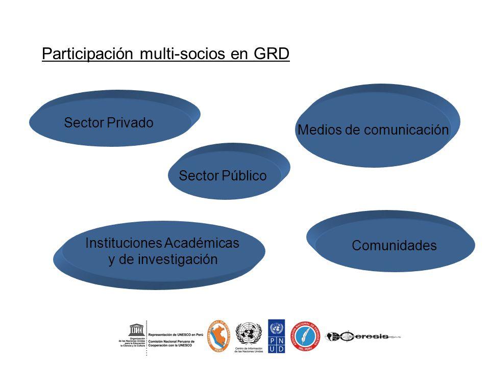 Participación multi-socios en GRD Instituciones Académicas y de investigación Comunidades Medios de comunicación Sector Público Sector Privado