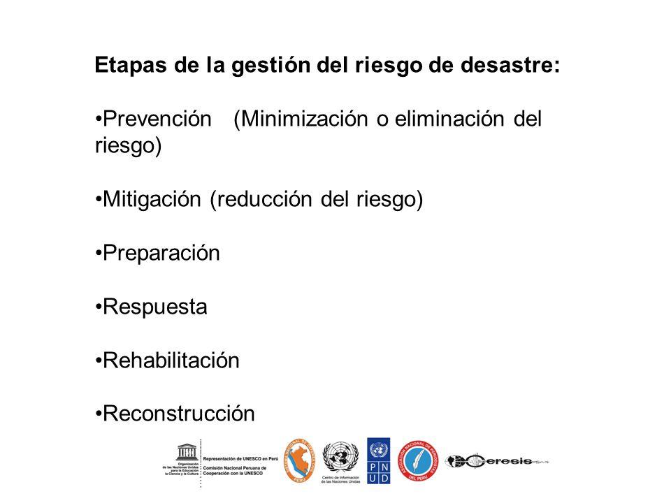 Etapas de la gestión del riesgo de desastre: Prevención (Minimización o eliminación del riesgo) Mitigación (reducción del riesgo) Preparación Respuesta Rehabilitación Reconstrucción