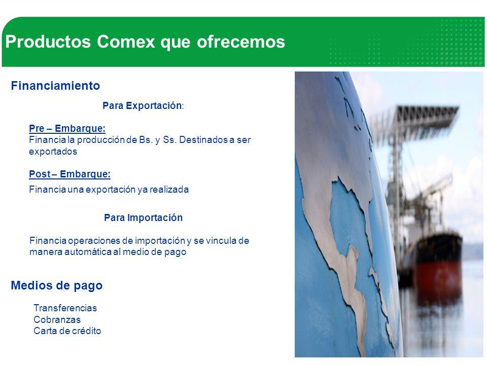 Productos Comex que ofrecemos Para Exportación: Pre – Embarque: Financia la producción de Bs. y Ss. Destinados a ser exportados Post – Embarque: Finan