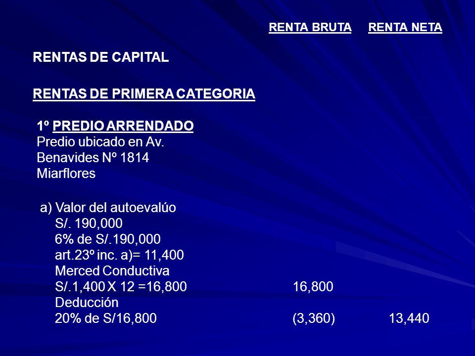 RENTA BRUTA RENTA NETA RENTAS DE CAPITAL RENTAS DE PRIMERA CATEGORIA 1º PREDIO ARRENDADO Predio ubicado en Av.