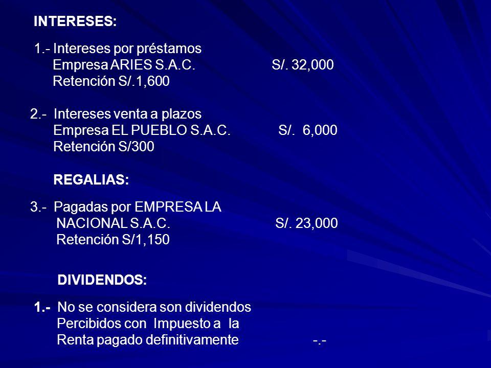 INTERESES: 1.- Intereses por préstamos Empresa ARIES S.A.C.