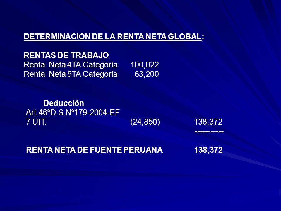 DETERMINACION DE LA RENTA NETA GLOBAL: RENTAS DE TRABAJO Renta Neta 4TA Categoría 100,022 Renta Neta 5TA Categoría 63,200 Deducción Art.46ºD.S.Nº179-2004-EF 7 UIT.