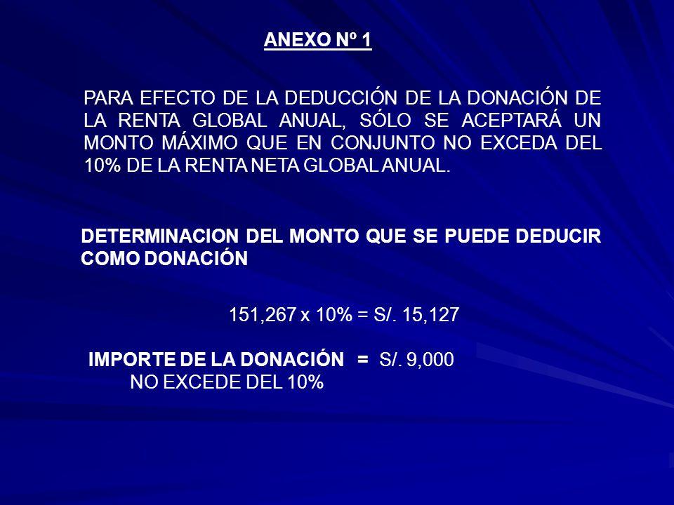 ANEXO Nº 1 PARA EFECTO DE LA DEDUCCIÓN DE LA DONACIÓN DE LA RENTA GLOBAL ANUAL, SÓLO SE ACEPTARÁ UN MONTO MÁXIMO QUE EN CONJUNTO NO EXCEDA DEL 10% DE LA RENTA NETA GLOBAL ANUAL.
