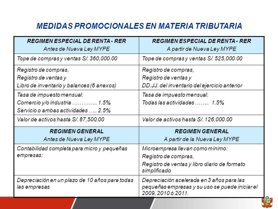 MEDIDAS PROMOCIONALES EN MATERIA TRIBUTARIA REGIMEN ESPECIAL DE RENTA - RER Antes de Nueva Ley MYPE REGIMEN ESPECIAL DE RENTA - RER A partir de Nueva Ley MYPE Tope de compras y ventas S/.