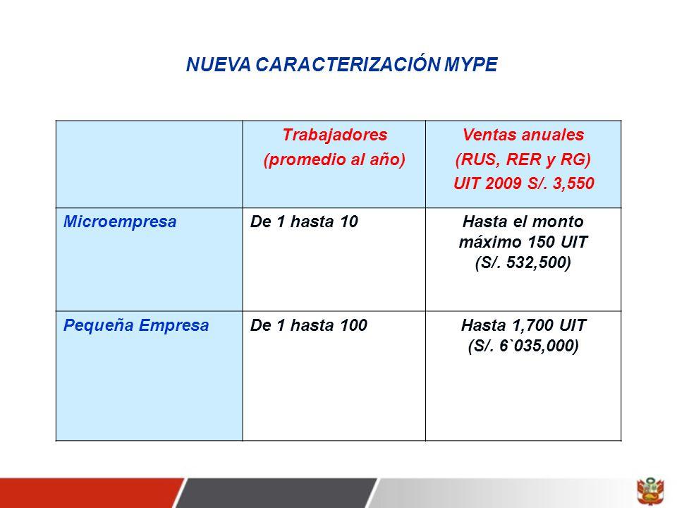 NUEVA CARACTERIZACIÓN MYPE Trabajadores (promedio al año) Ventas anuales (RUS, RER y RG) UIT 2009 S/.