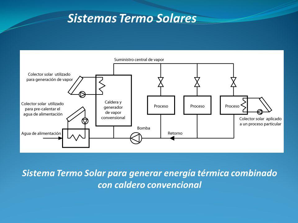 Sistemas Termo Solares Sistema Termo Solar para generar energía térmica combinado con caldero convencional