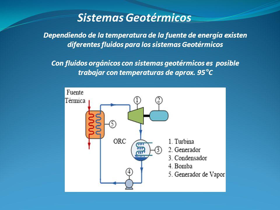 Sistemas Geotérmicos Dependiendo de la temperatura de la fuente de energía existen diferentes fluidos para los sistemas Geotérmicos Con fluidos orgáni