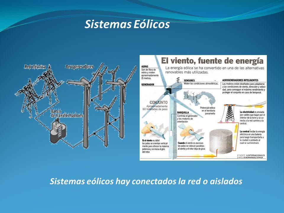 Sistemas Eólicos Sistemas eólicos hay conectados la red o aislados