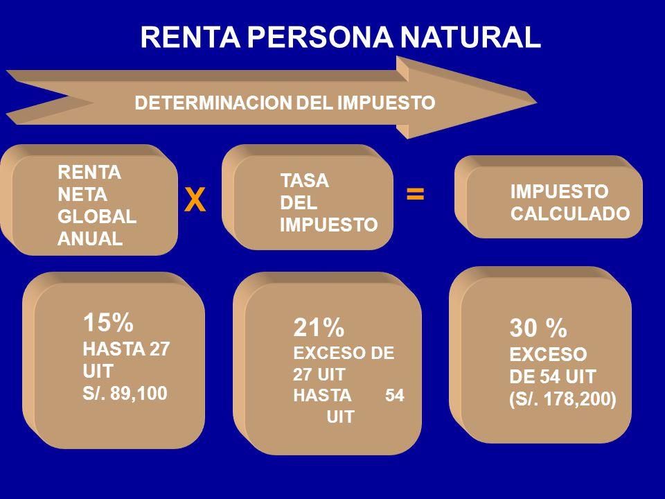 RENTA PERSONA NATURAL DETERMINACION DEL IMPUESTO IMPUESTO CALCULADO 30 % EXCESO DE 54 UIT (S/. 178,200) TASA DEL IMPUESTO RENTA NETA GLOBAL ANUAL X =