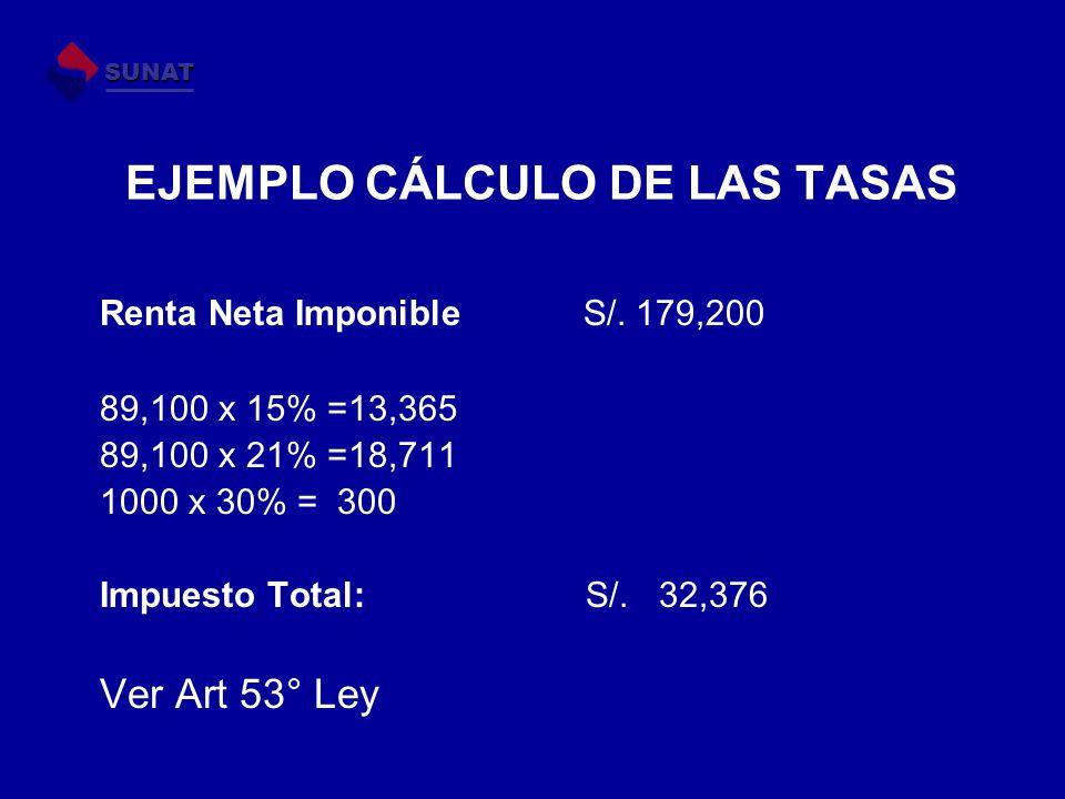 EJEMPLO CÁLCULO DE LAS TASAS Renta Neta Imponible S/. 179,200 89,100 x 15% =13,365 89,100 x 21% =18,711 1000 x 30% = 300 Impuesto Total: S/. 32,376 Ve