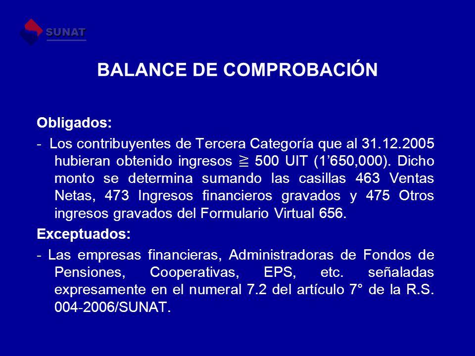 BALANCE DE COMPROBACIÓN Obligados: - Los contribuyentes de Tercera Categoría que al 31.12.2005 hubieran obtenido ingresos 500 UIT (1650,000). Dicho mo