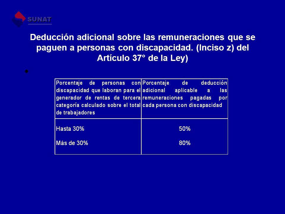 Deducción adicional sobre las remuneraciones que se paguen a personas con discapacidad. (Inciso z) del Artículo 37° de la Ley) SUNAT