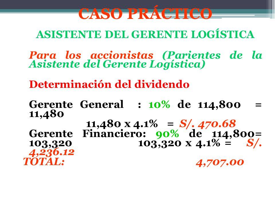 Para los accionistas (Parientes de la Asistente del Gerente Logística) Determinación del dividendo Gerente General : 10% de 114,800 = 11,480 11,480 x