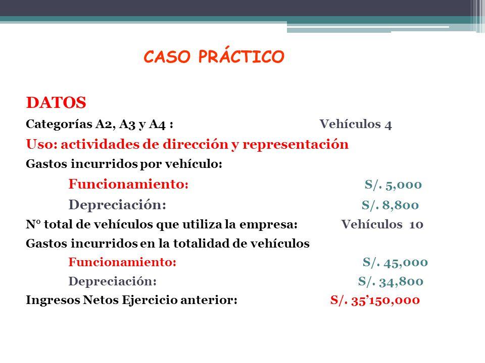 CASO PRÁCTICO DATOS Categorías A2, A3 y A4 : Vehículos 4 Uso: actividades de dirección y representación Gastos incurridos por vehículo: Funcionamiento